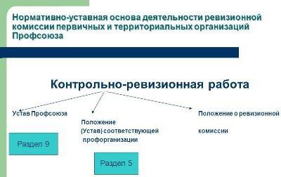 Деятельность ревизионной комиссии
